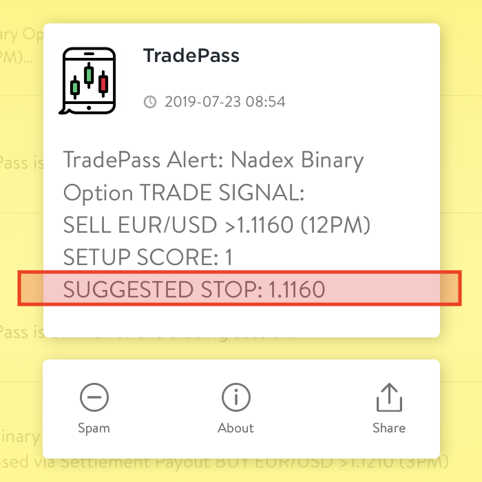 Trade Signal: Suggested Stop